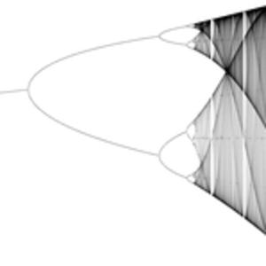 Bifurcationdiagram