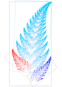 Source: https://upload.wikimedia.org/wikipedia/commons/4/4b/Fractal_fern_explained.png
