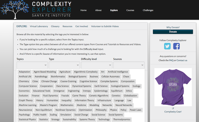 Browse Complexity Explorer By Topic