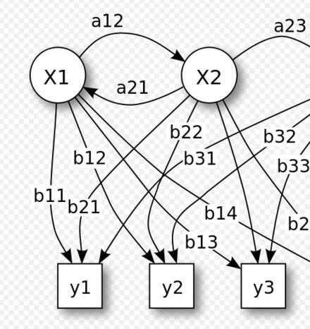 Complexity Explorer
